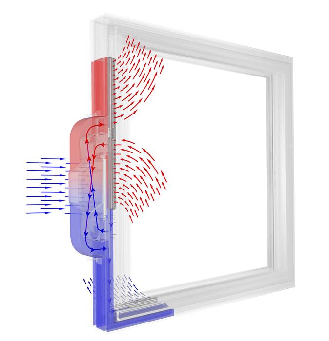 ventilatie-technisch